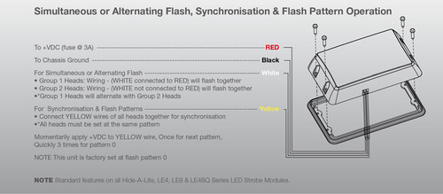 Flash Pattern Operations