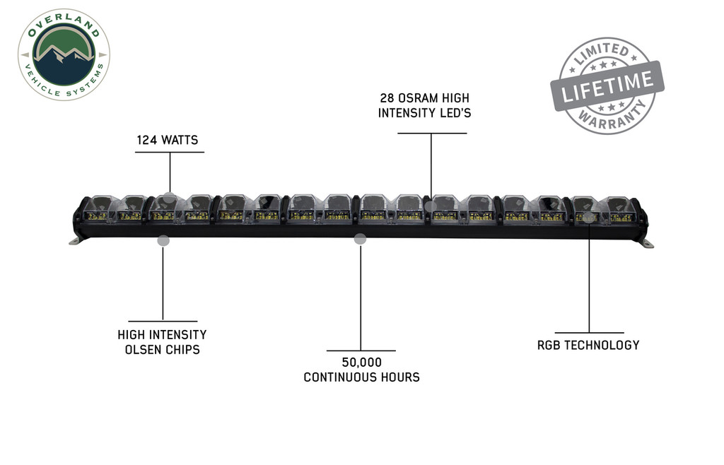 """15010401 Overland Vehicle Systems EKO 40"""" LED Light Bar With Variable Beam, DRL,RGB, 6 Brightness. IP 68 rated, 124 Watts 28 Osram High Intensity LED's with Olson Chip and RGB technology. Over 50,000 Continuous hours, Aircraft Grade 6061 Aluminum Body with Heat Dissipating Fins and Lexan Polycarbonate Molded Lens."""