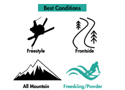 best-conditions-freeskiing-powder.png