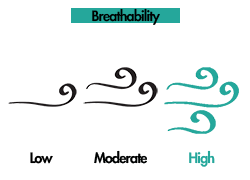 breathability-high.png