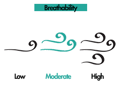 breathability-moderate.png