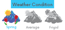 gloves-weathercondition-spring.png