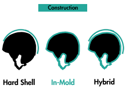 helmet-construction-in-mold.png
