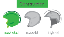 helmets-construction-hardshell.png