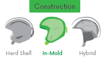 helmets-construction-inmold.png