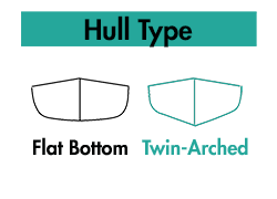 hull-type-twin-arch.png