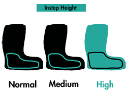 instep-height-high.png