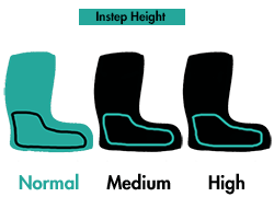 instep-height-normal.png