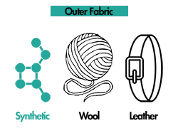 outer-fabric-synthetic.png