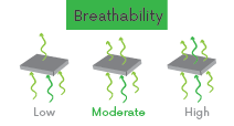 pants-breathability-moderate.png