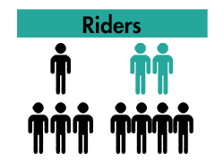 riders-2.png