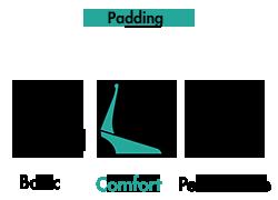 sb-binding-padding-comfort.png