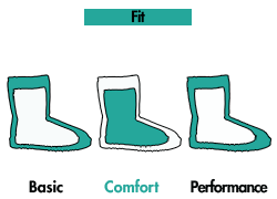 sb-boot-fit-comfort.png
