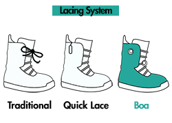 sb-boot-lacing-system-boa.png