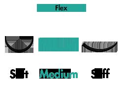 sb-flex-medium.png