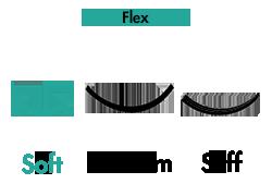 sb-flex-soft.png