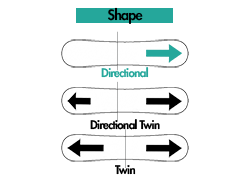 shape-directional.png