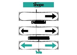 shape-twin.png