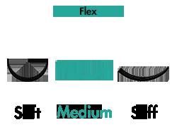 ski-flex-medium.png