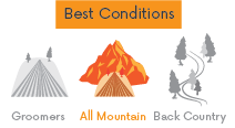 skis-bestconditions-allmountain.png
