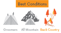 skis-bestconditions-backcountry.png