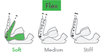 snowboardbindings-flex-soft.png