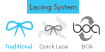 snowboardboots-lacingsystem-traditional.png