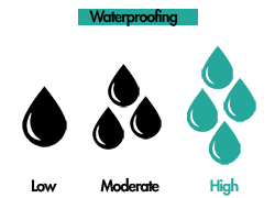 waterproofing-high.png
