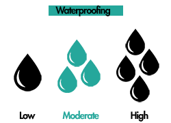 waterproofing-moderate.png