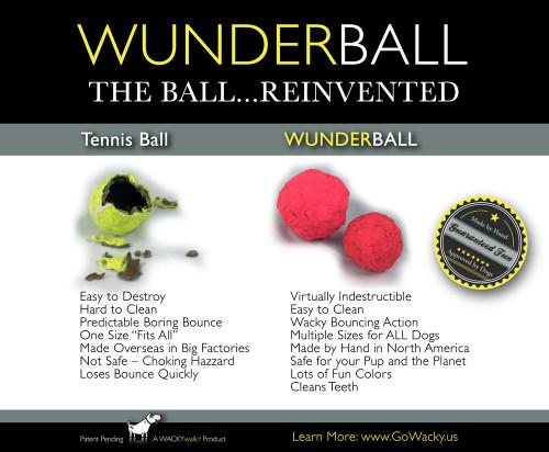 Plus fort que les balles de tennis. Plus amusant que les balles de tennis. Fabriqué en Amérique du Nord. Wunderball est la boule que votre chien devrait aller chercher.