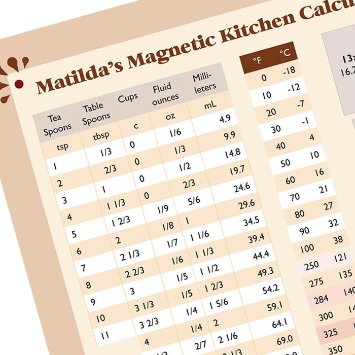 Fridge Magnet Conversion Chart Convert Teaspoons Cups