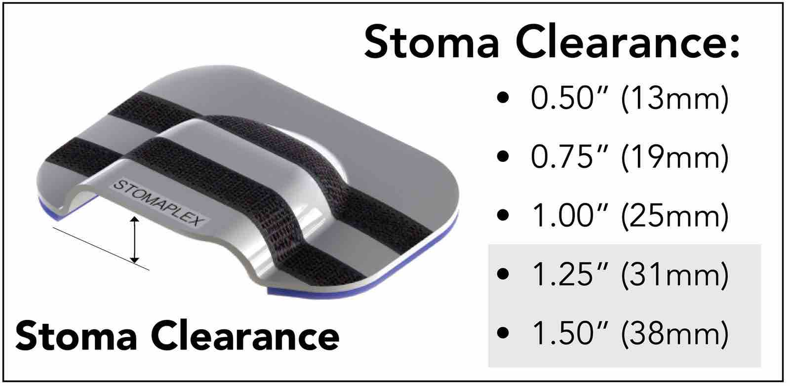 Stoma Guards, Stomaguards, Ostomy Belt Stoma Guard Stomaplex