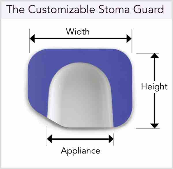 colostomy belt and guard.