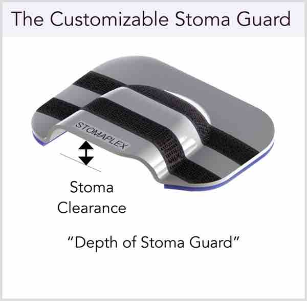 Free Flow Stoma Guard, colostomy belt and guard