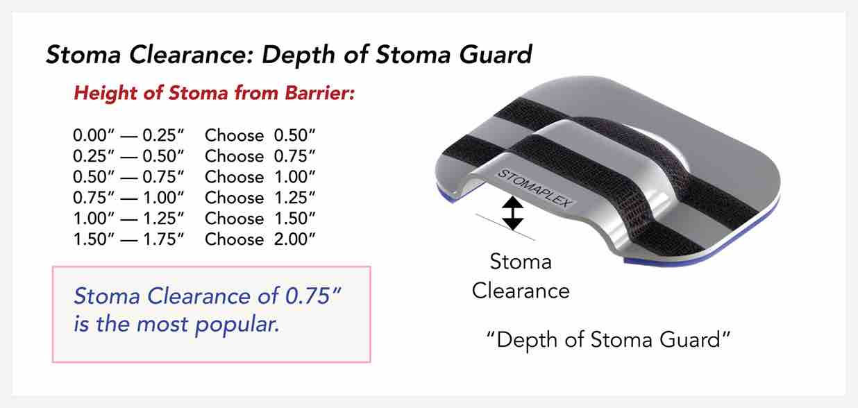Stoma Guard Size Guide