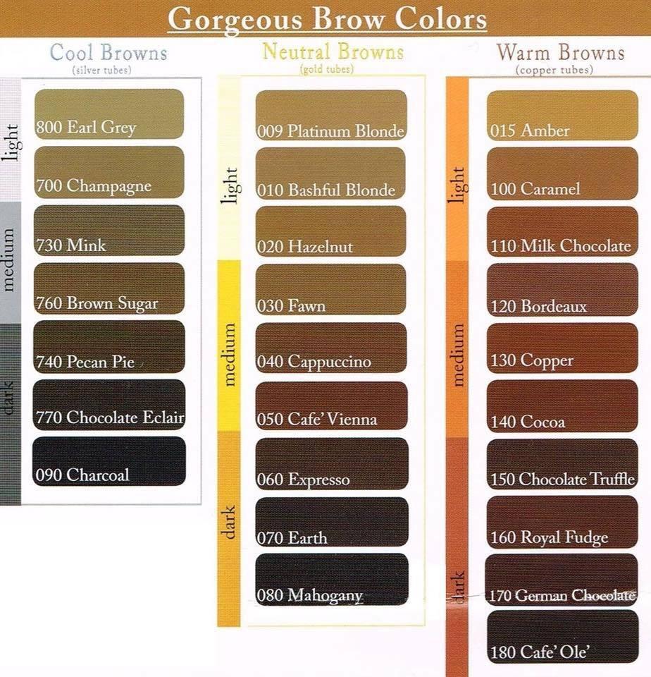 Eyebrow/Microblading Pigments