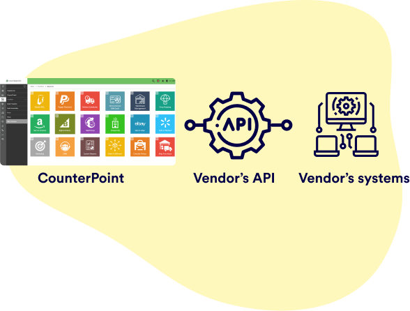 Connect Counterpoint with your vendor's API