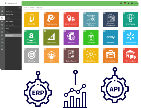 Counterpoint with API and ERP integration and improved analytics