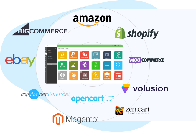 Customize counterpoint and your e-commerce platform
