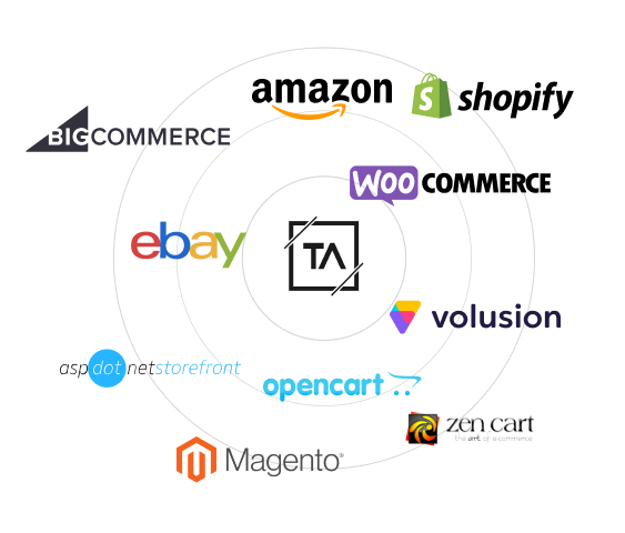 E-commerce integrations with Counterpoint