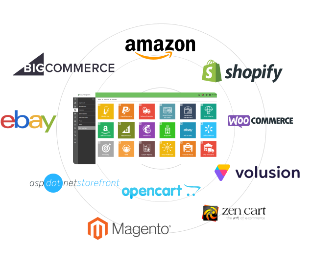 Multi-channel e-commerce solutions for CounterPoint