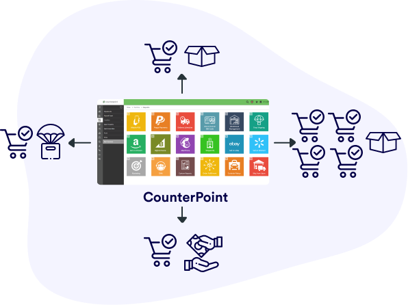 Consolidate orders, drop ship, and ship from Counterpoint