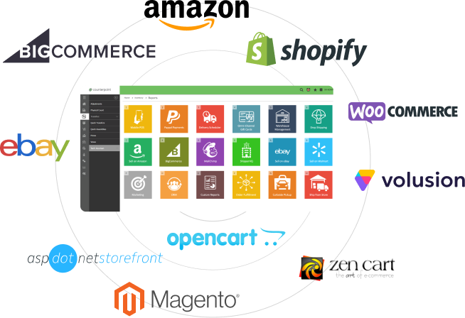 CounterPoint integrations with E-commerce platforms