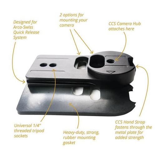 Cotton Carrier Universal Adapter Plate