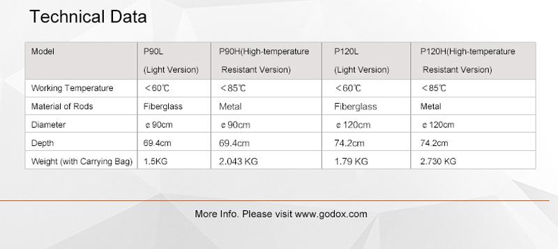 godox-para-p90l-10.jpg