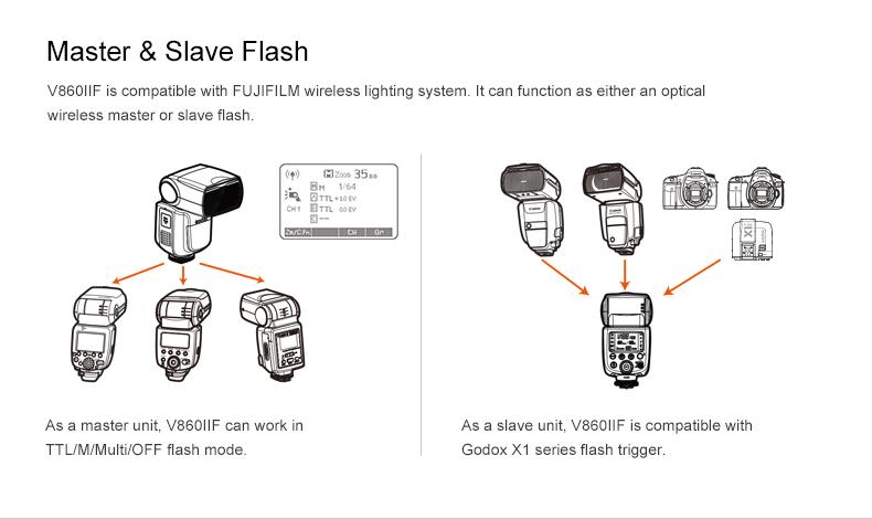 products-camera-flash-v860iif-04.jpg