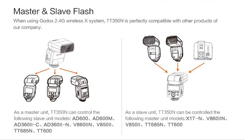 products-mini-camera-flash-tt350n-04.jpg