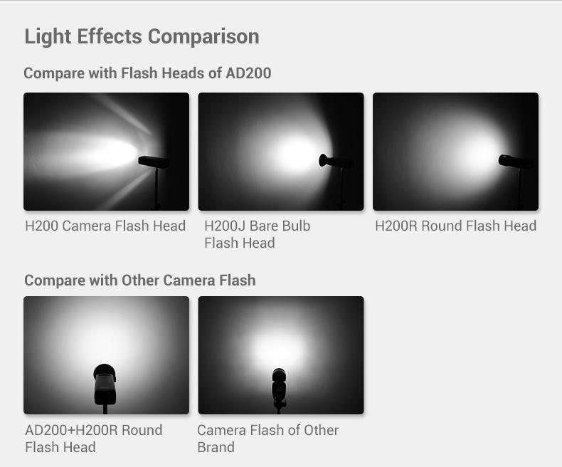 products-witstro-h200r-round-flash-head-06.jpg