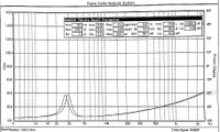 TEAM-15 5K RMS WOOFER