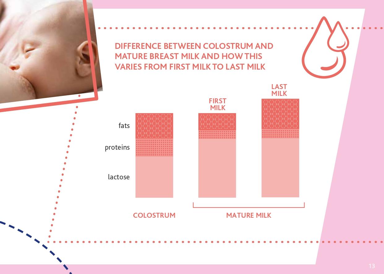 breastfeeding-guide2019-osservatorio-chicco-bassa-page-0013.jpg